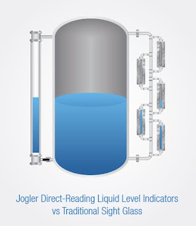 Tank level measurement