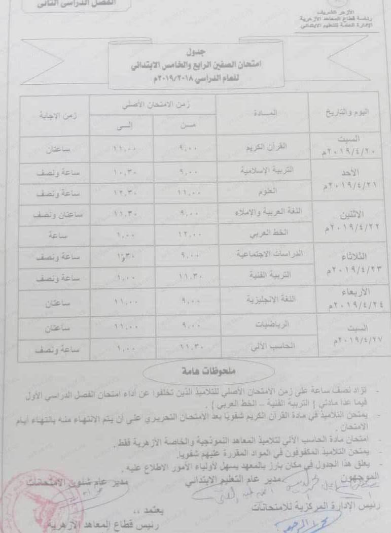 جدول امتحانات الصف الرابع والخامس الابتدائي ازهري 2019 ترم ثاني