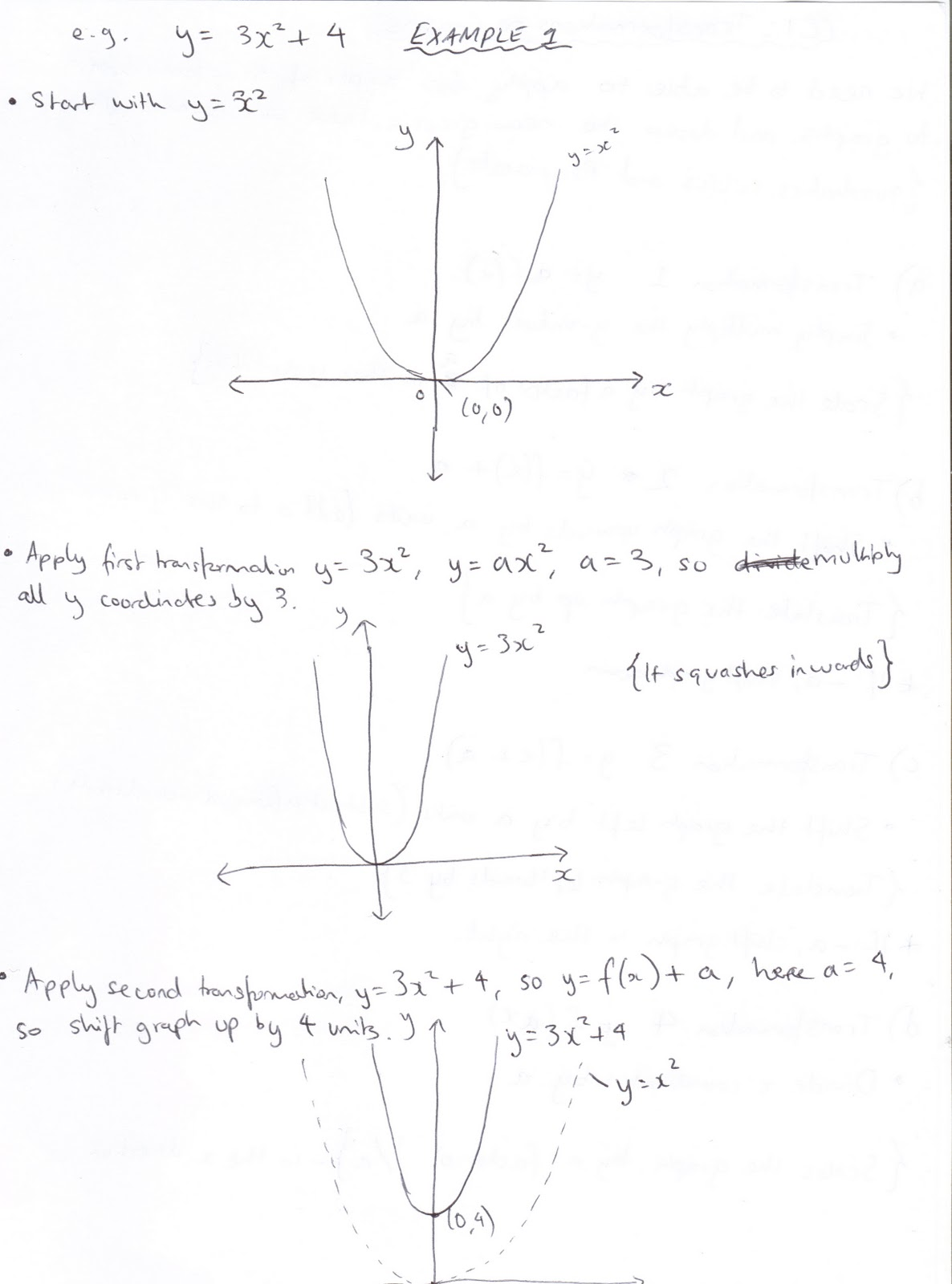 A Level Mathematics Transformations Of Graphs