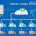 Backup Database Tanpa Mengakses phpmyadmin Server dan CPanel