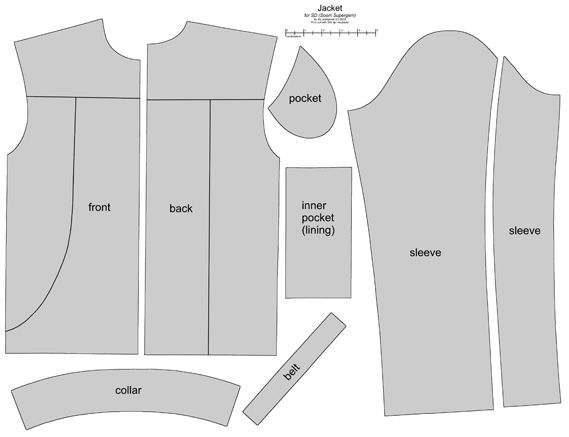 pembuatan pola jaket kulit