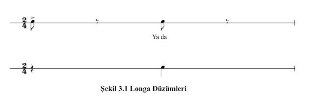 Türk Müziği Longa