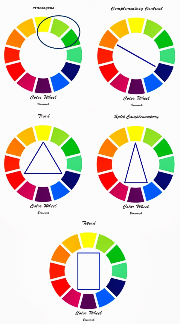 So If We Look At The Color Wheel See Colors To Mix These Are Yellow Green Blue Violet Red