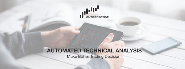 Sinyal Trading Autochartist