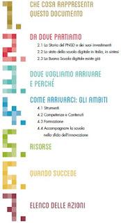 http://www.istruzione.it/scuola_digitale/allegati/Materiali/pnsd-layout-30.10-WEB.pdf