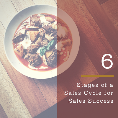 SPANCO - 6 Stages of a Sales Cycle for Successful Selling