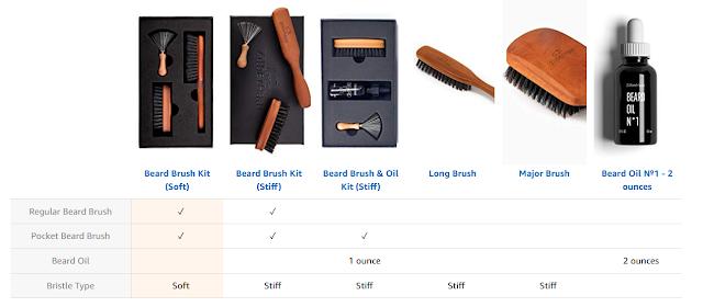Boar Beard Brush Stiffness Chart