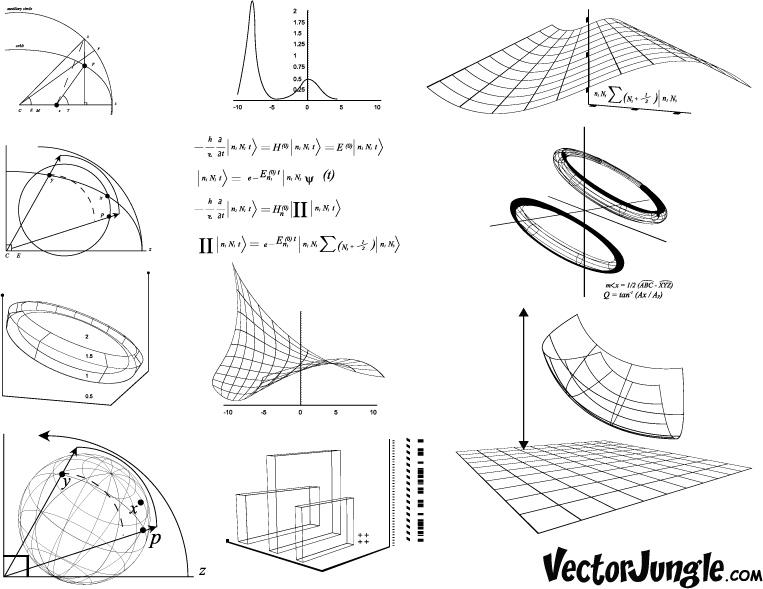 Finally I'm Blogging: Parametric Equation of Life