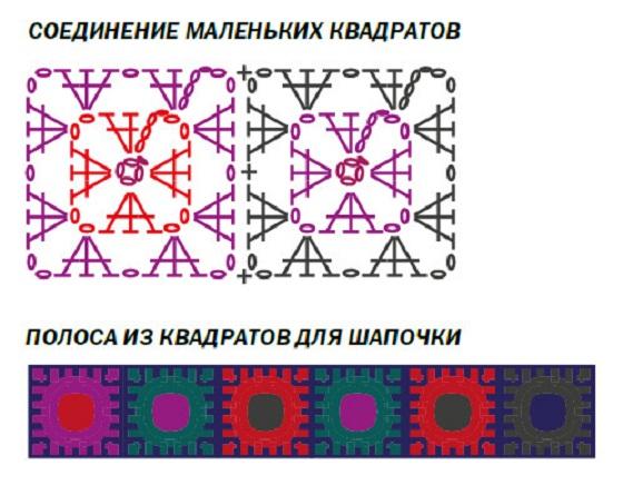 Вязание шапки крючком: весенняя модель в этностиле