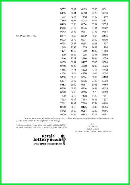 13-10-2018 KARUNYA Lottery KR-366 Results Today - kerala lottery result