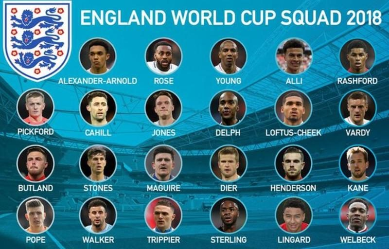 Image showing the individual England World Cup squad players in 2018