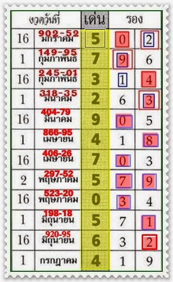 Thai Lotto Follow Up Tip paper 01-07-2014