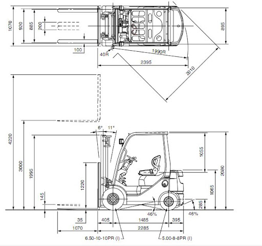xe nang Toyota 8FD15