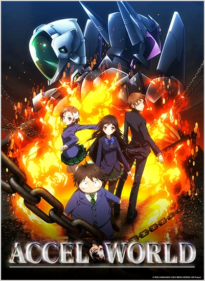 Download [Batch] Accel World BD Subtitle Indonesia