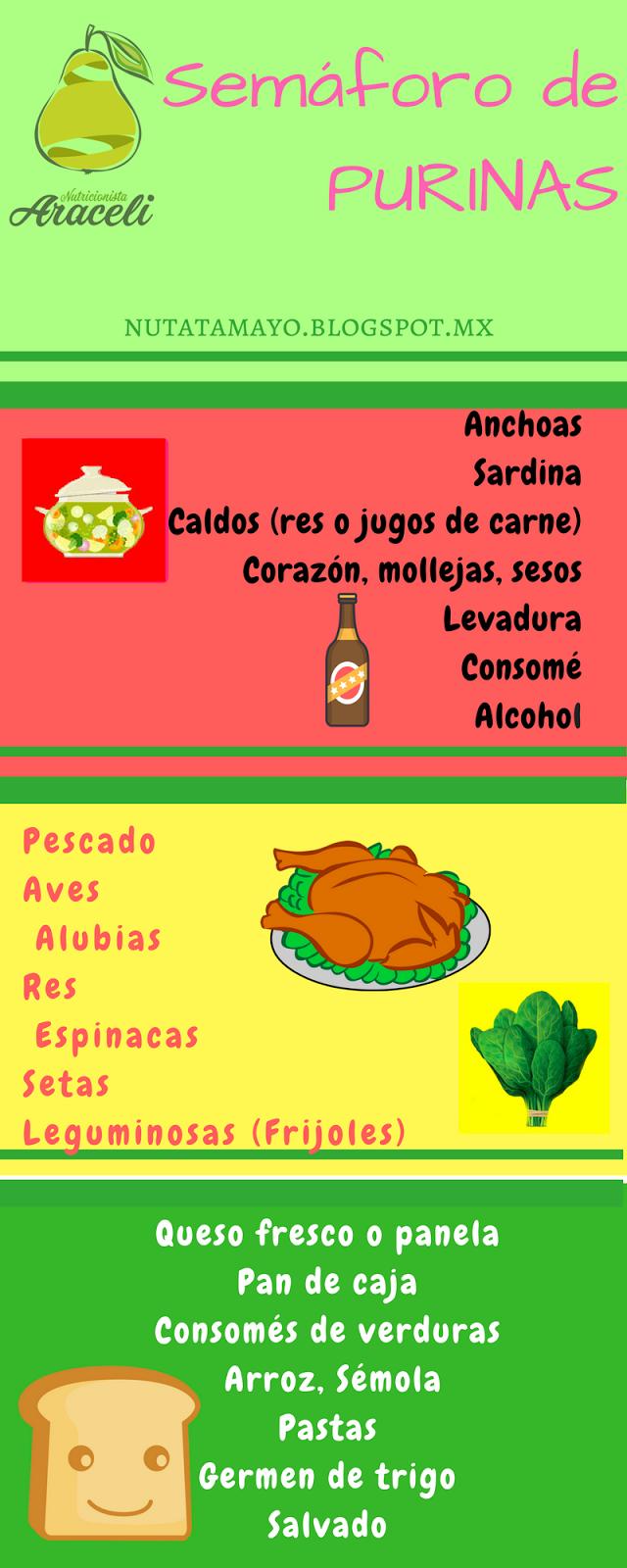 Alimentos Para Disminuir El ácido úrico
