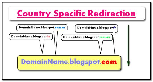Cara Mengatasi Redirect/Pengalihan Blogspot.com ke co.id