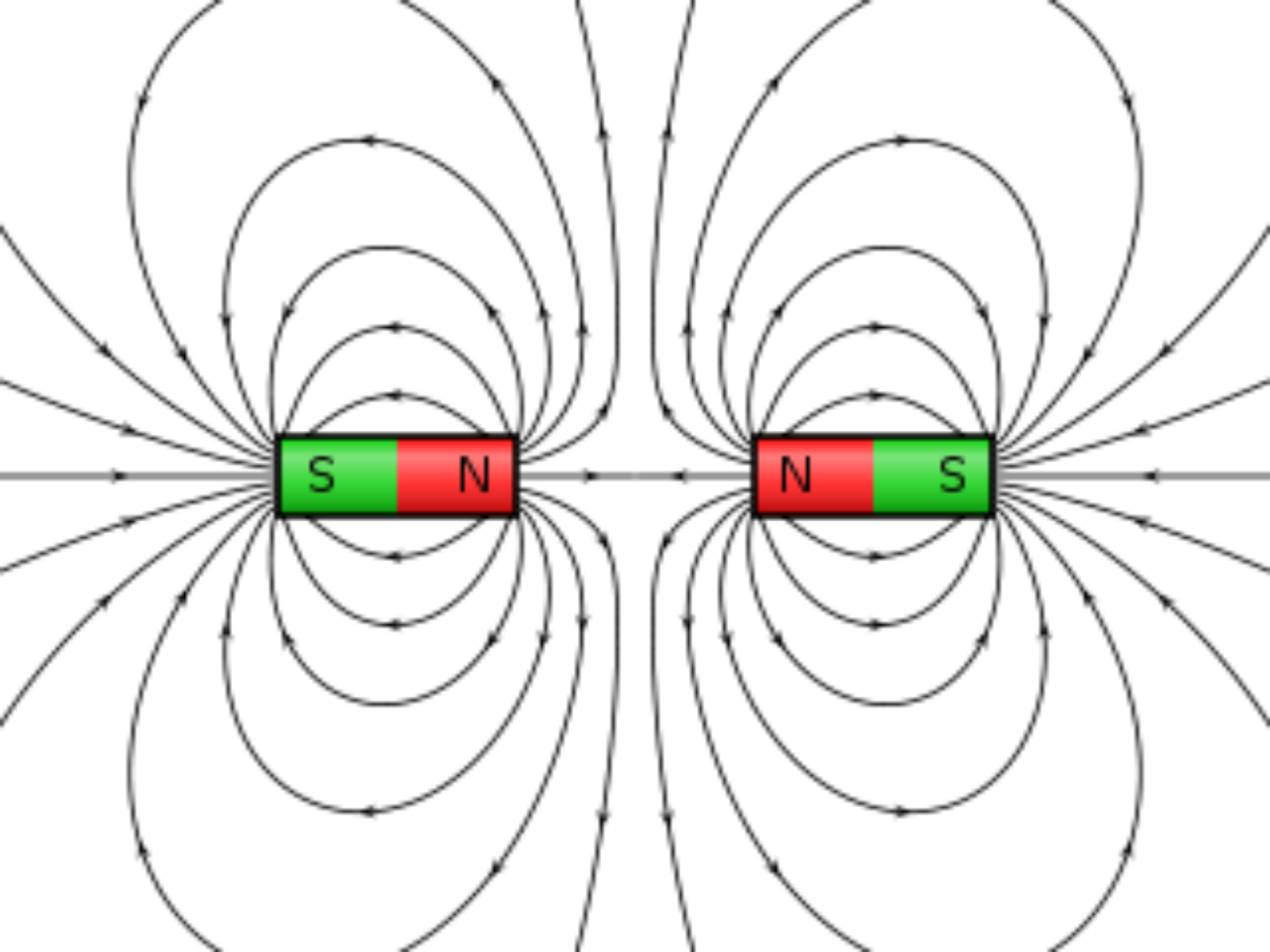 Physics 12 Magnetism Magnetic Field And Force