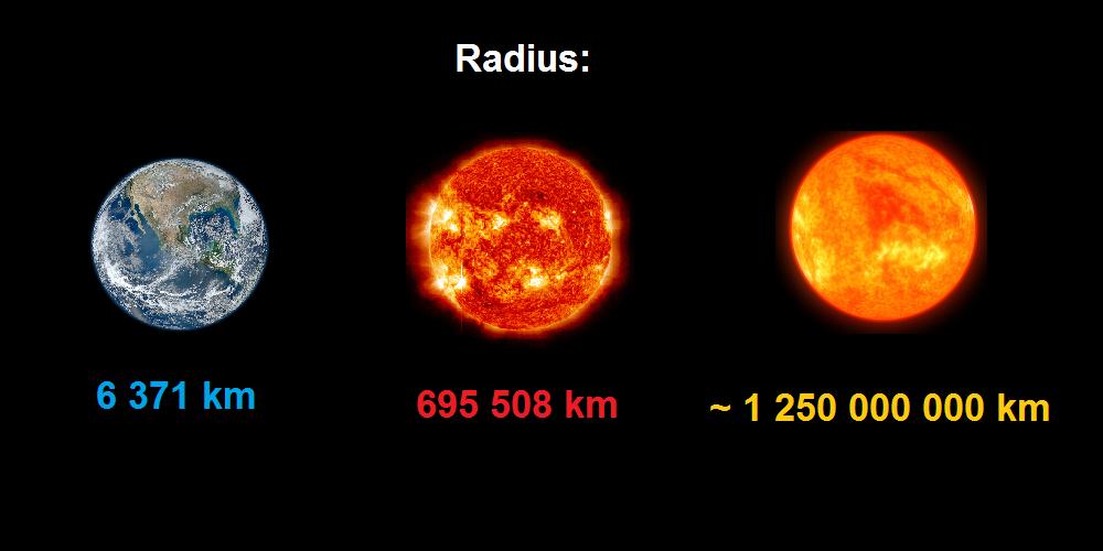 biggest sun - photo #6