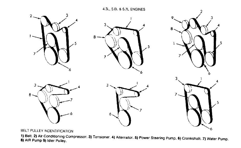 chevy s10 fuse box diagram s10 spark plug wiring diagram chevy 305