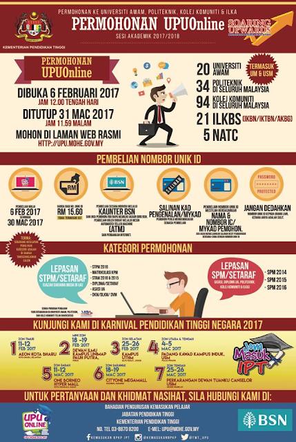Tarikh Penting Permohonan UPU 2017/2018