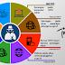 BSSN Ungkap Potensi Ancaman Kejahatan Siber Pada Pemilu di Indonesia