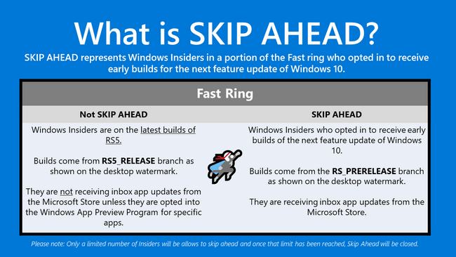 what-is-windows-10-skip-ahead