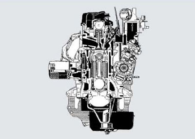 Mesin diesel merupakan mesin yang menggunakan bahan bakar diesel  Pengetahuan Dasar Mesin Diesel