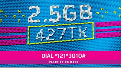 gp 2GB internet package only 28 days validity