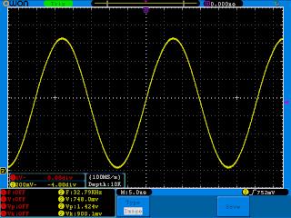 Forma de onda do sinal gerado por X2, medido aos terminais de C6.
