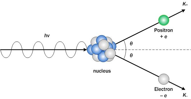 The Physics of Science Fiction: Star Trek: Antimatter