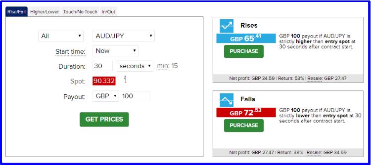 Hacer ganancias opciones binarias