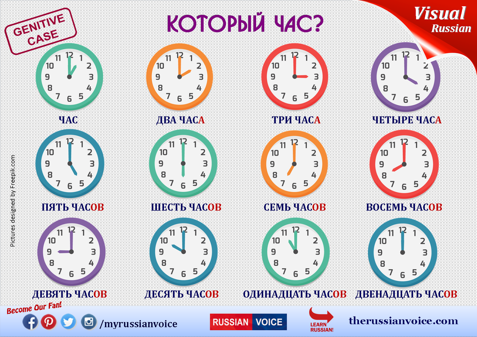 Russian Learning Materials For Beginners Russian Voice Russian Lessons Online Via Skype With