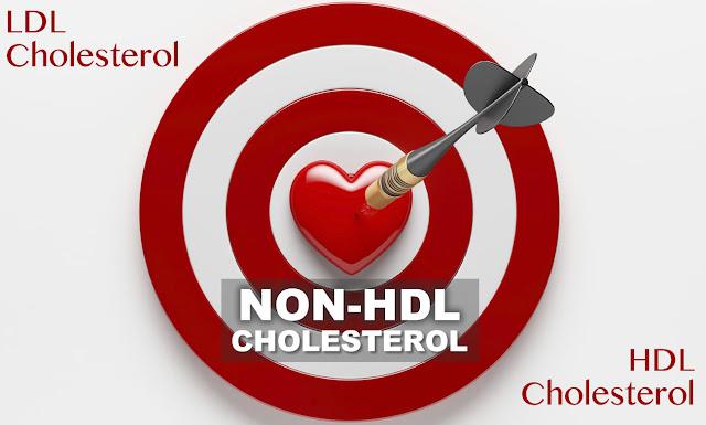 good bad cholesterol