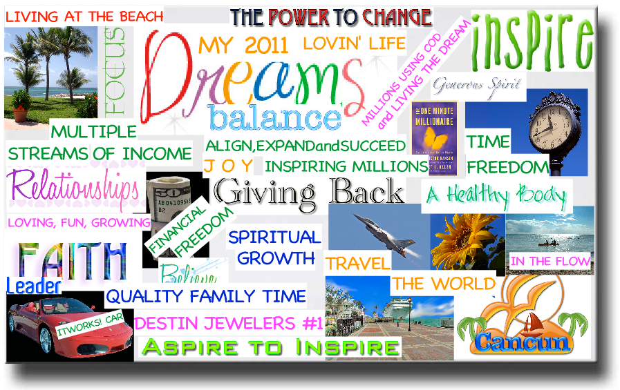 create a dream/vision board