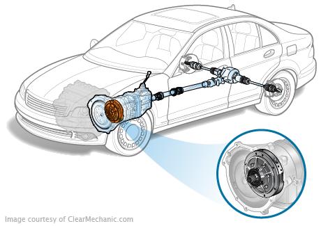 Pompe de transmission
