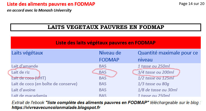 lait de riz pauvre en FODMAP