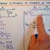 Exemple d'utilisation du théorème de Thévenin