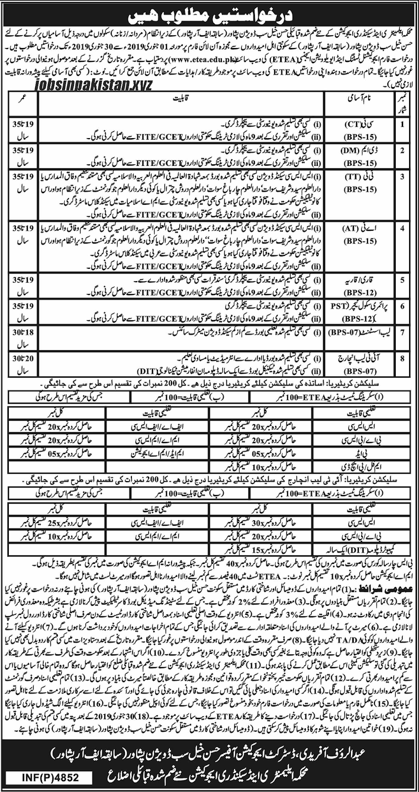 Advertisement for E&SE Sub Division Peshawar Jobs January 2019