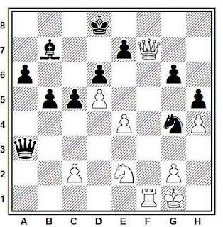Posición de la partida de ajedrez Venizelos - Samaras (Grecia, 1999)