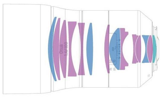 Оптическая схема Zeiss Otus 100mm f/1.4