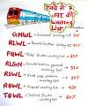 रेलवे की महत्वपूर्ण फुल फॉर्म्स