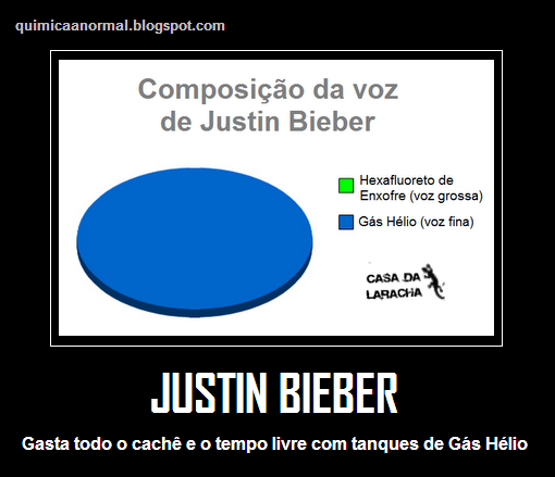 Química Anormal: Justin Bieber