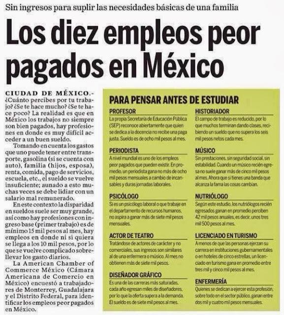 Ve la lista del los empleos con licenciatura peor pagados en Mexico
