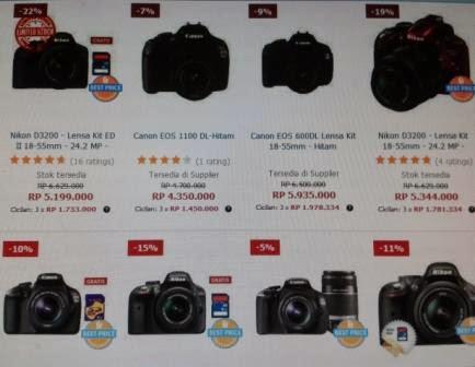 Panduan Membeli Online Kamera Digital SLR