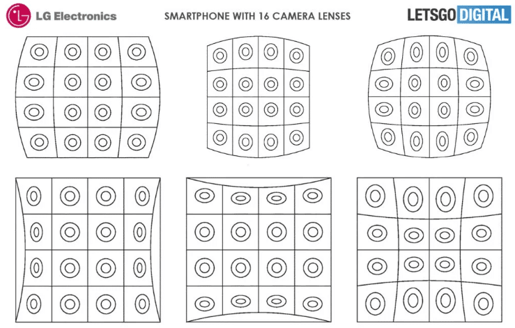 LG patent hints at a smartphone with sixteen rear camera