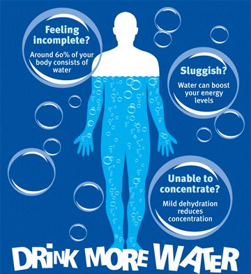 你知道喝水也可以瘦身吗?快点击来看。