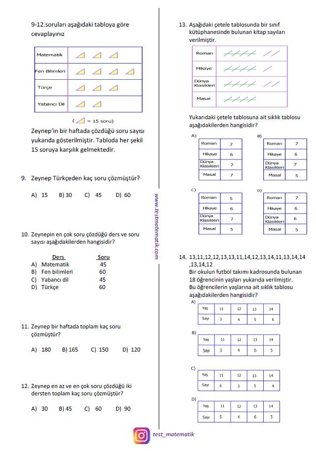 5 Sinif Cetele Ve Siklik Tablosu Test Test Matematik