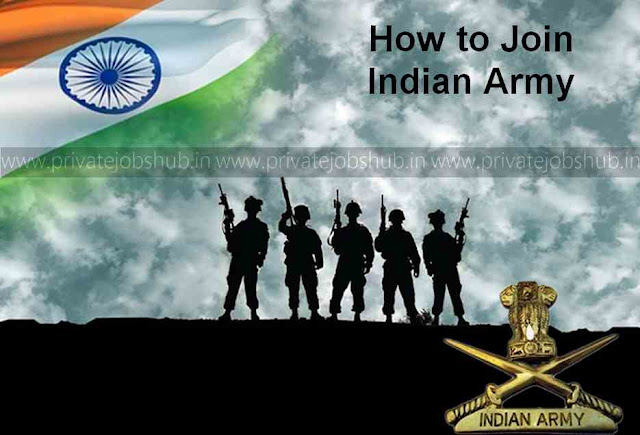 How to Join Indian Army after (10th / 12th / Graduation / Engineering Diploma)