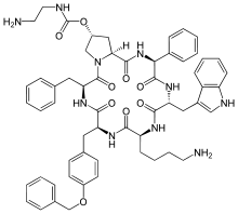 Med-Chemist: May 2012