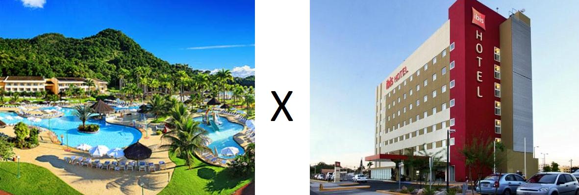 Comparativo de hotéis